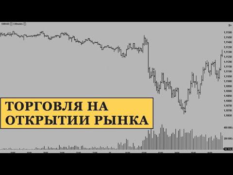 Тренд с Открытия Рынка - Торговля На Открытии Рынка