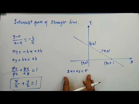intercept form x/a+y/b=1  Deriving Intercept form of Straight Line x/a+y/b=5 ...