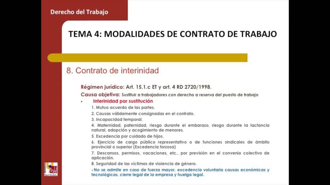 Lec007 Modalidades De Contrato De Trabajo Umh1444sp 2014