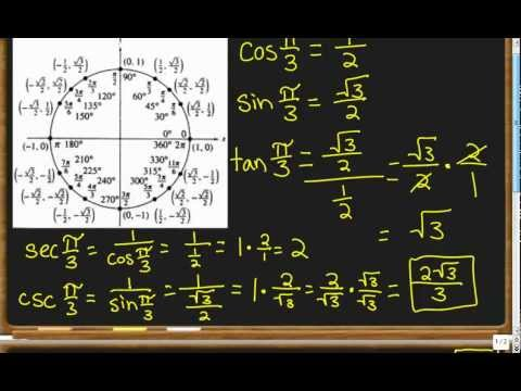 Six Trig Functions and the Unit Circle