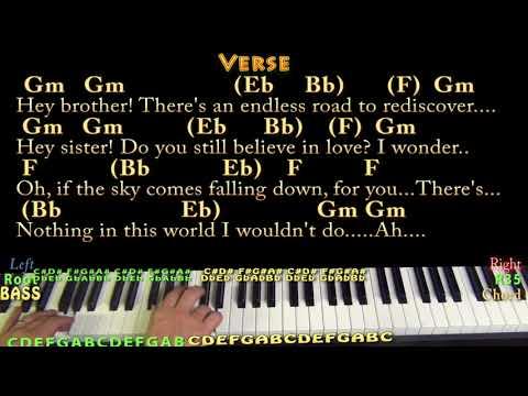 Hey Brother Avicii Piano Jamtrack In Gm With Chordslyrics Youtube