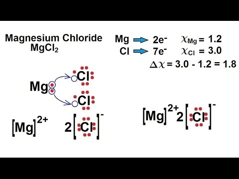 Chemistry - Chemical Bonding (17 Of 35) Lewis Structures For Ionic Comp - Magnesium Chloride - MgCl2