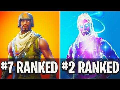 TOP 10 RAREST SKINS In Fortnite Battle Royale!
