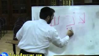 Rabbi Mordechai Kraft - Secrets Of Hebrew Letters