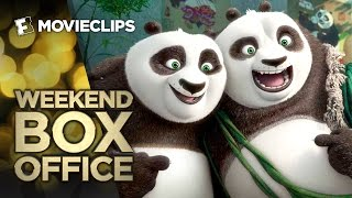 weekend box office january 29 31 2016 studio earnings report hd