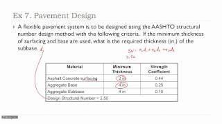 FE Exam Review: Transporation Engineering (2015.09.24)