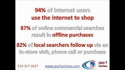 Why your Business Needs Search Engine Optimization (SEO)