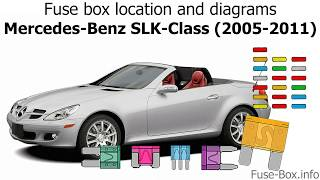 Fuse box location and diagrams: Mercedes-Benz SLK-Class (2005-2011) -  YouTubeYouTube