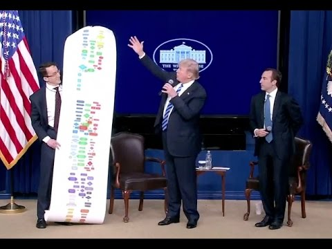 Trump Hosts CEO Town Hall On US Business Climate - Full Remarks, Q and A