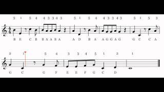 Flintstones Melody Second Part Noteflight