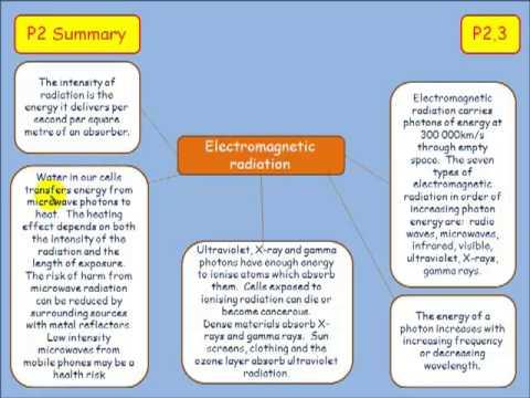P1, P2 and P3 Summary presentation