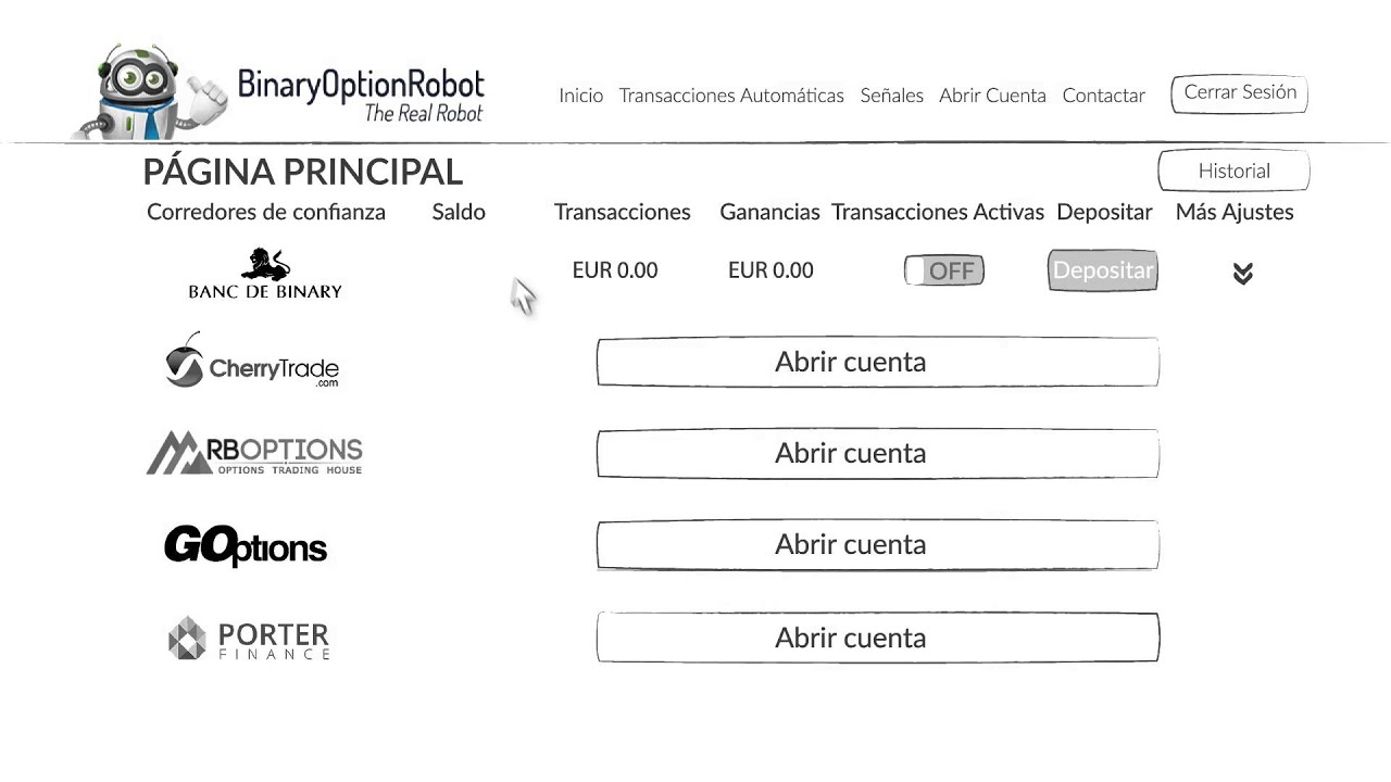 Como funciona binary option robot