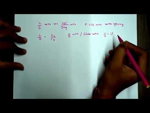 Drag, Coefficient of Drag, L/D ratio