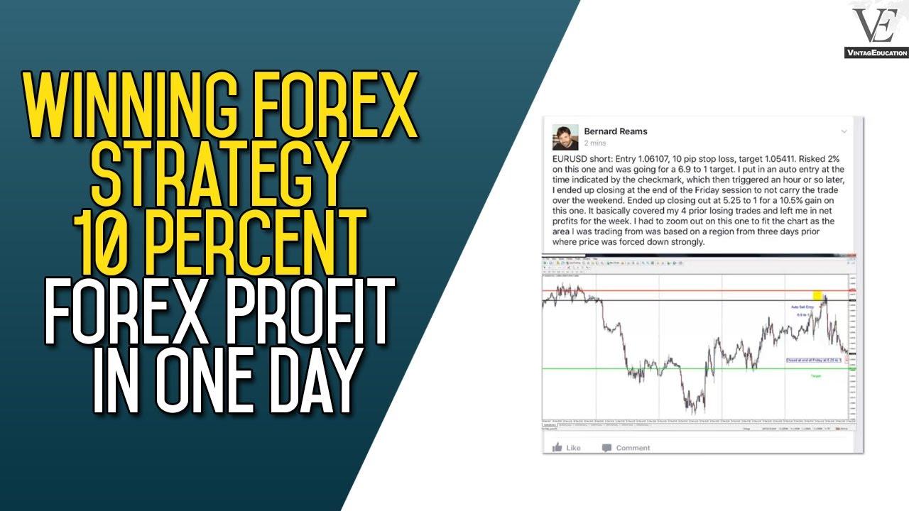 Forex 5 percent