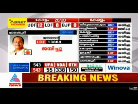 Parliment Election 2014 kerala
