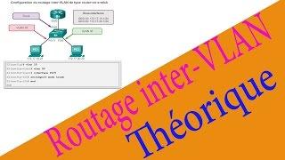 Le routage inter-VLAN (exisxtant , router on-a-stick) -Théorique- En Darija