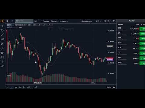 WHY BTT WILL HIT $5! BTT BitTorrent Price Prediction 2021! BTT HUGE Price Update