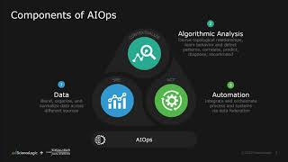 The Journey to AIOps with ScienceLogic & Excalibur