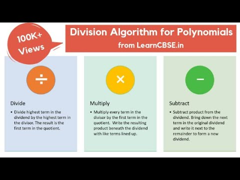 Division Algorithm for Polynomials | Long division of Polyno