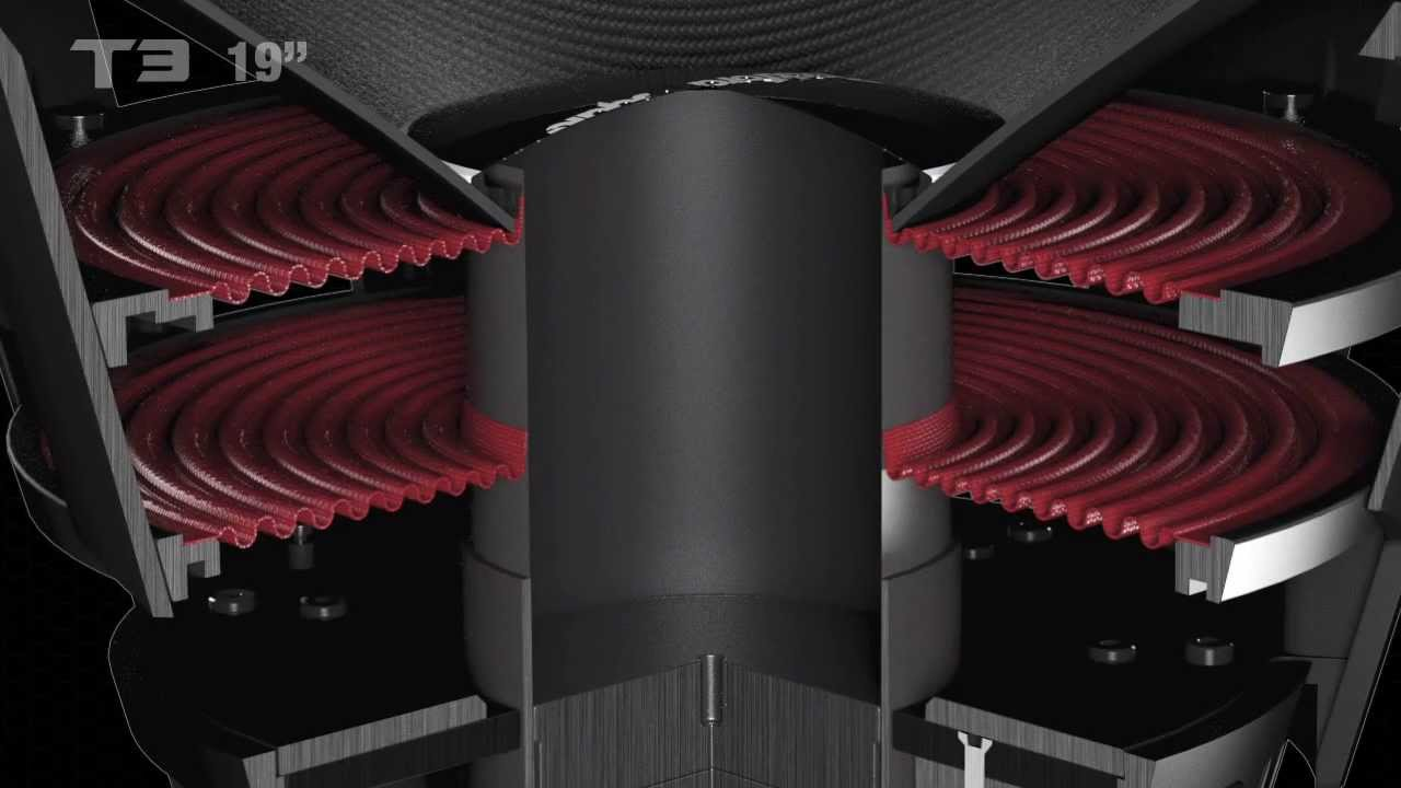 Power t3 superwoofer technologies youtube sciox Gallery