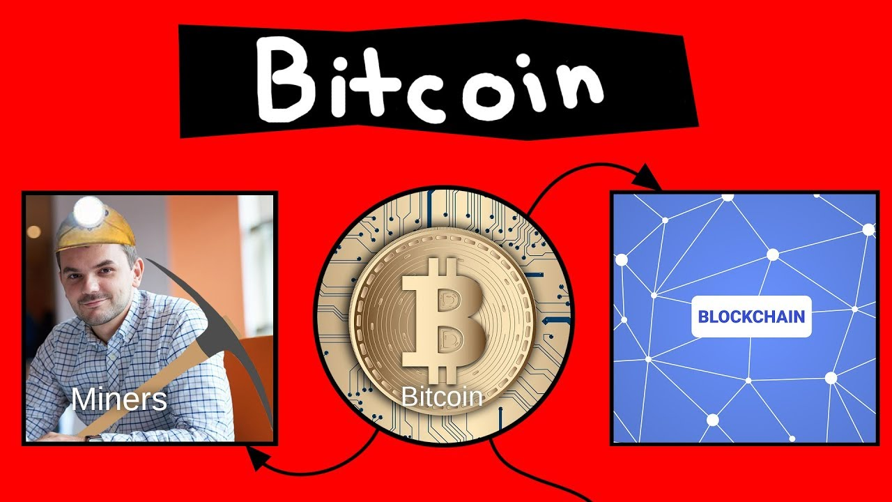 bitcoin-explained-in-60-seconds