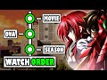 How To Watch High School DxD in The Right Order!