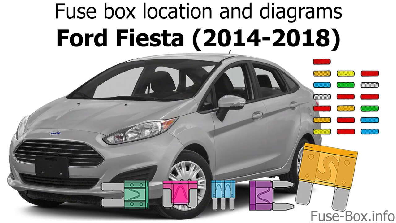 medium resolution of fuse box location and diagrams ford fiesta 2014 2018 youtubefuse box location and diagrams