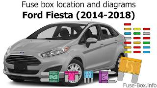 Fuse Box Location And Diagrams Ford Fiesta 2014 2018 Youtube