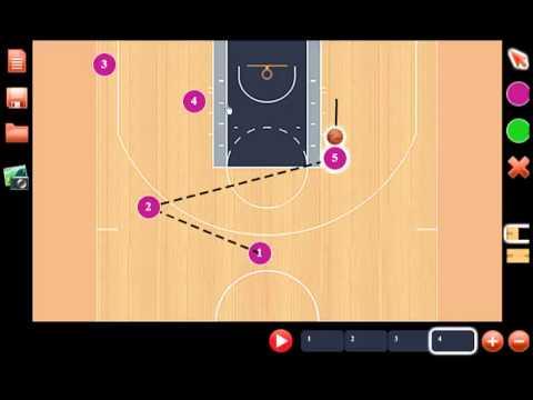 техника в тактика нападении и игры баскетбол