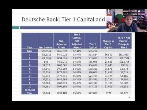 Deutsche Bank: A Greek Tragedy at a German Institution? Mp3