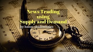 FOREX News Trading using Supply and Demand