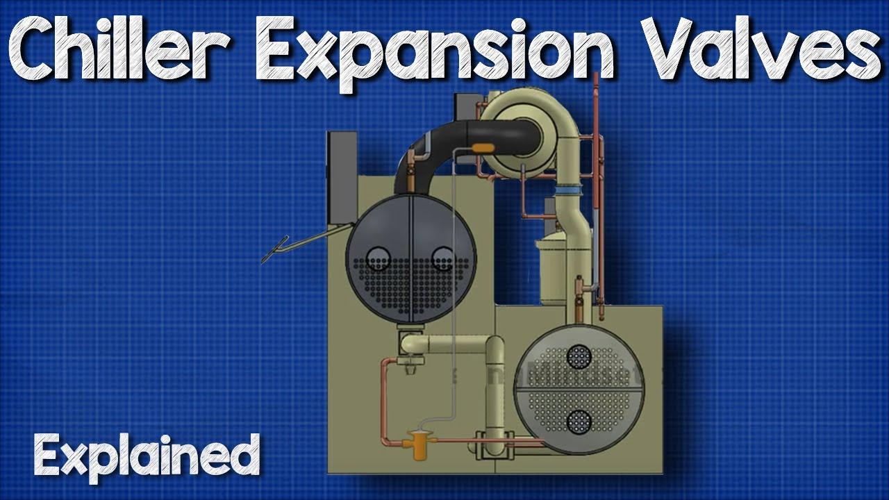 Chiller - Expansion Valve Hvac