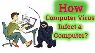 How Does a Computer Virus Infect a Computer?