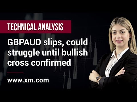 Technical Analysis: 10/05/2019 - GBPAUD slips, could struggle until bullish cross confirmed