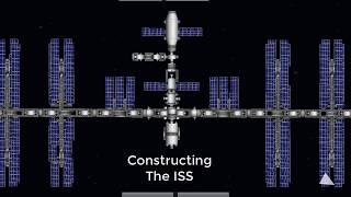 Reconstructing the ISS From 1998-2019 || Space Flight Simulator