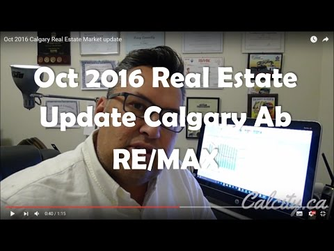 Oct 2016 Calgary Real Estate Market update