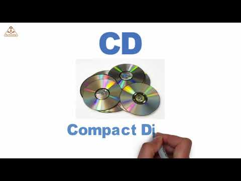 CAS,CD,CDR,CDRW,CD-ROM Abbreviations