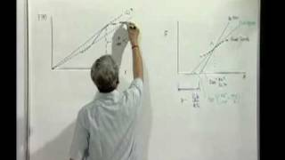Module 7 - Lecture 3 - Dynamics of Machines