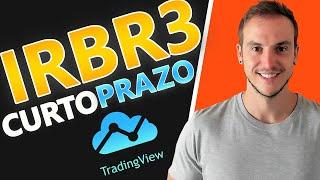 IRBR3 | Price Action Curto Prazo Abaixo do IPO