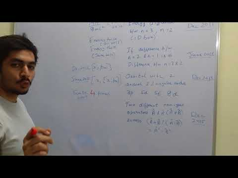 Quantum Chemistry - Most Requested Topic