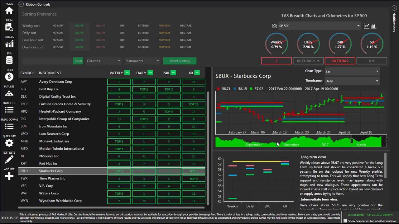 TAS Profile Scanner Plus: Software Review