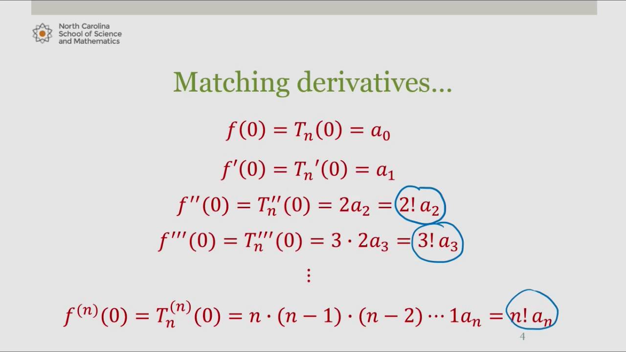 Development Of Taylor Polynomials (nth Degree)
