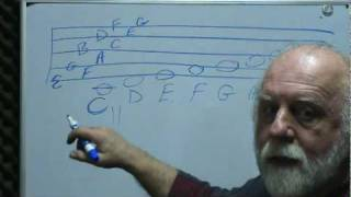 Theory 4 Major Scale 2.mpg