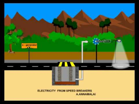 Eco friendly Electricity generation: Electricity from ...