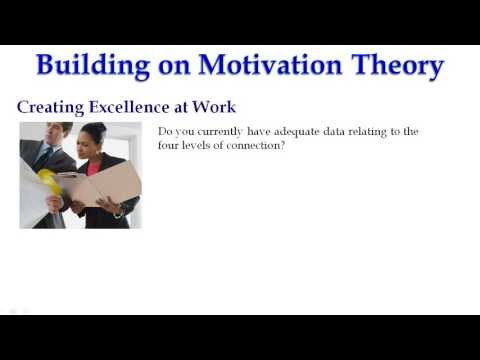 Employee Engagement | Herzberg - Motivation Theory & Employee Satisfaction Surveys