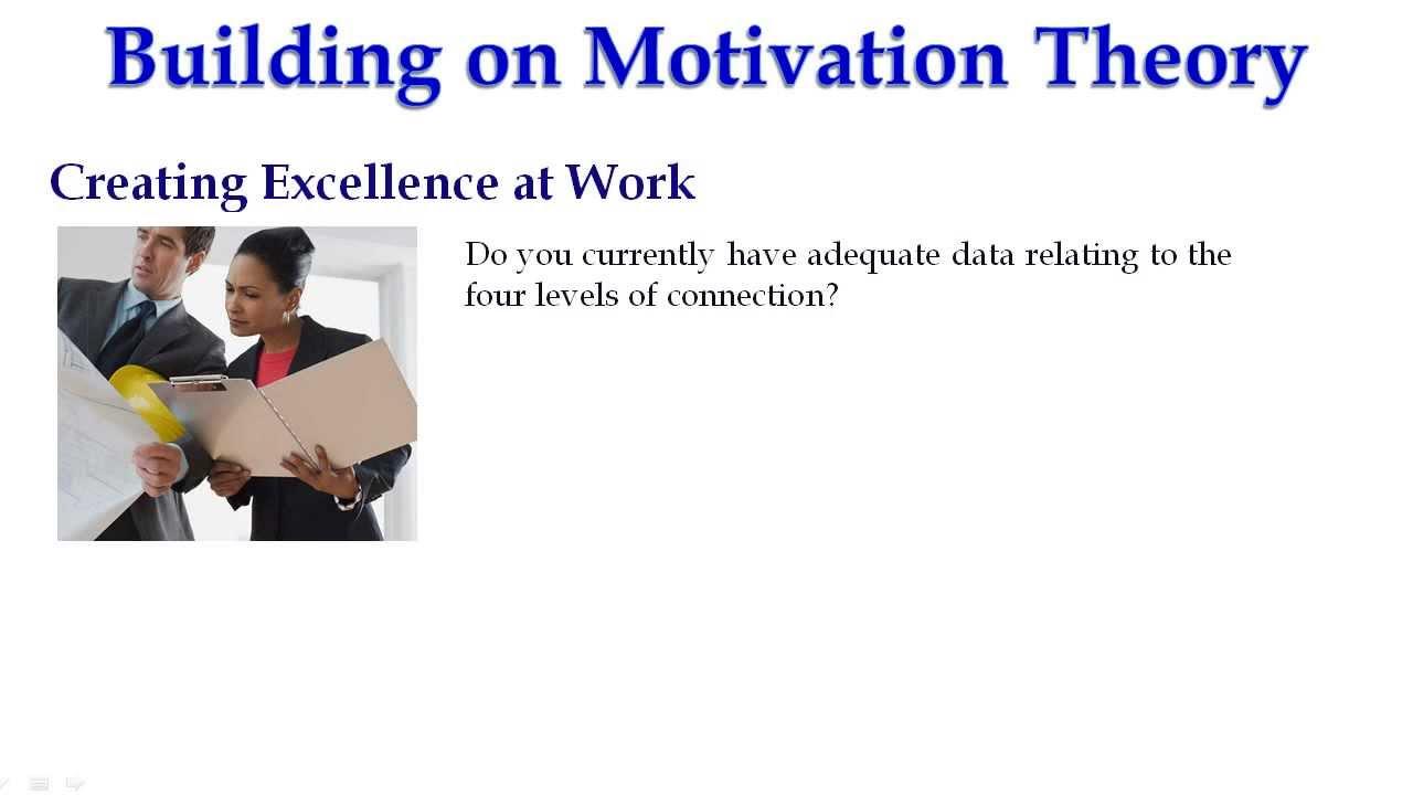 employee engagement herzberg motivation theory employee  employee engagement herzberg motivation theory employee satisfaction surveys