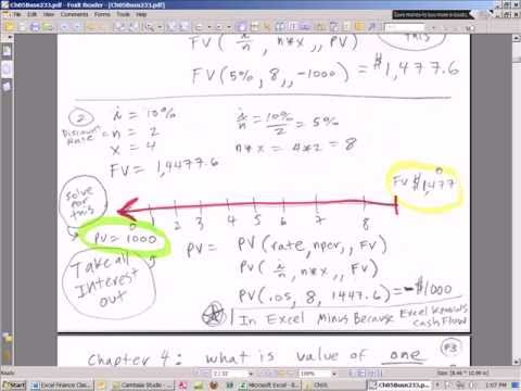 Excel Finance Class 26: Multiple Cash Flow Valuation Future Value and Present Value FV PV Functions