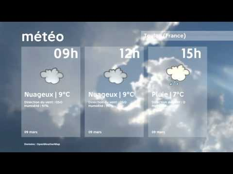 Météo Toulon   mercredi 9 mars