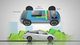 Napęd hybrydowy - zalety auta spalinowego i elektrycznego.