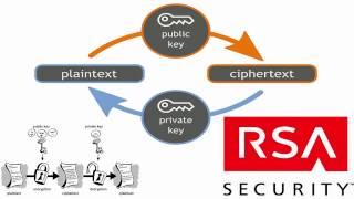шифрования RSA, алгоритм RSA Encryption цветные ключи colored key